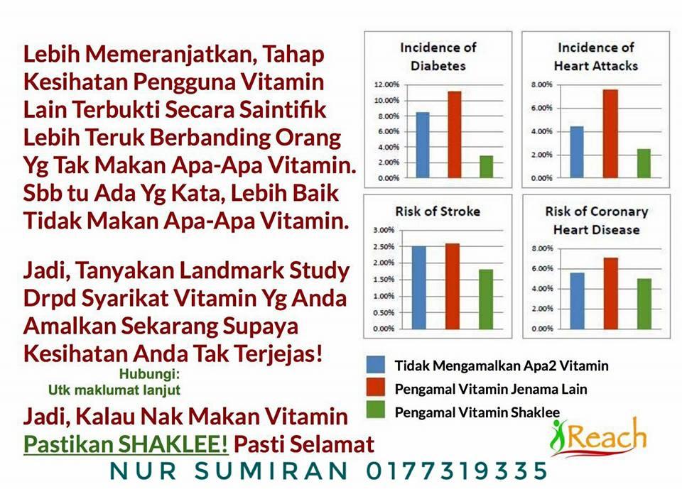 vitamin buah pinggang rosak