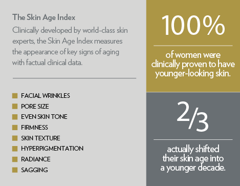 Shaklee youth scientific clinical study