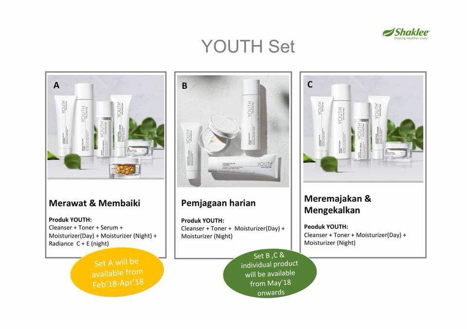 set youth shaklee skincare